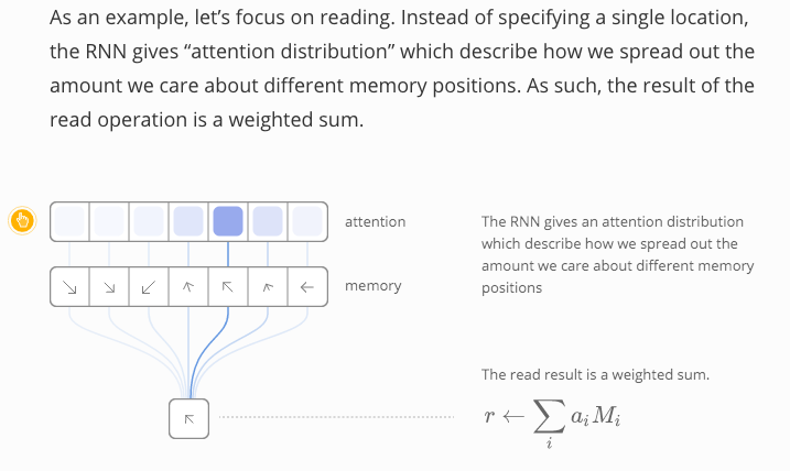 Interactive demonstration of attention and augmentation in neural networks