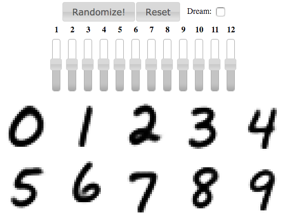 dreaming digits