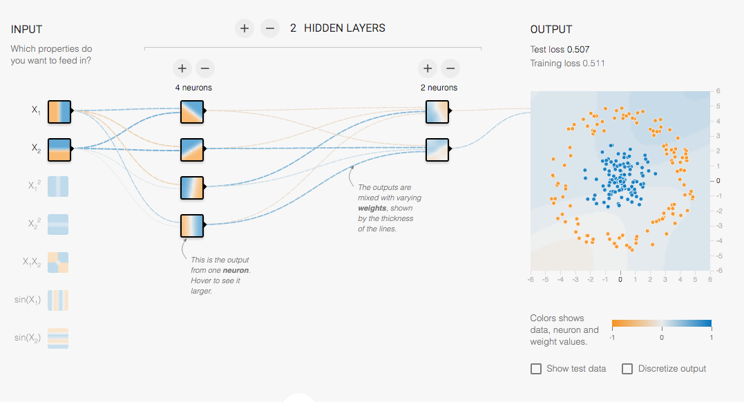 interactive demonstration of neural networks